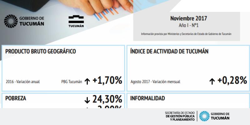 Boletín Indicadores – Dirección de Estadística de la Provincia